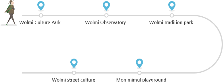Wolmi Tour Course: Wolmi Culture Park → Wolmi Observatory → Wolmi Traditional Park → Wolmi Water Playground → Wolmi Culture Street
